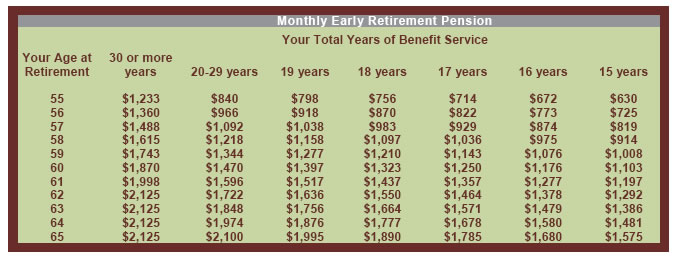 You May Have To Read This Joint And Survivor Annuity